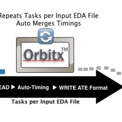 Orbitx features
